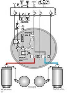 self leveling suspension inactive error code compressor