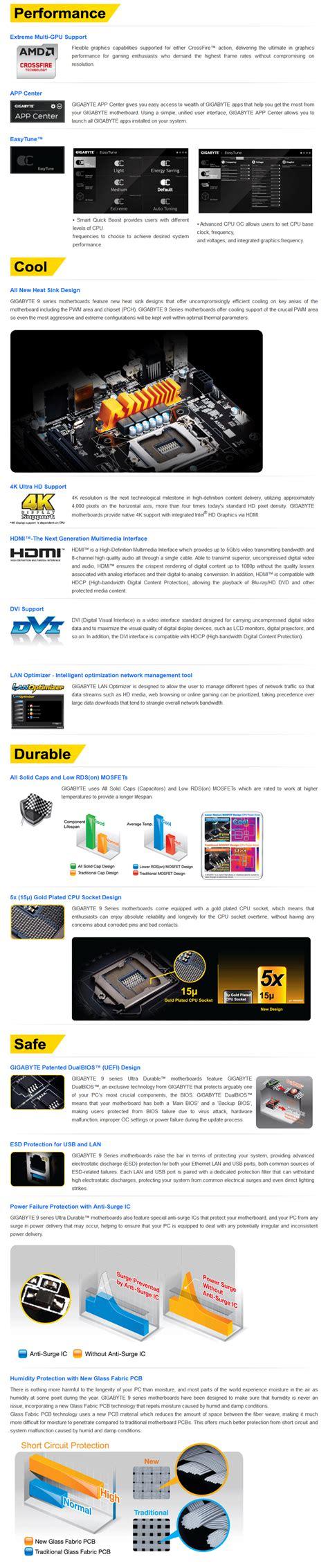 Motherboard Gigabyte Ga Z97m D3h Z97 4x Ddr3 Vgam Atx 1150 So gigabyte ga z97m d3h motherboard ga z97m d3h 159 00