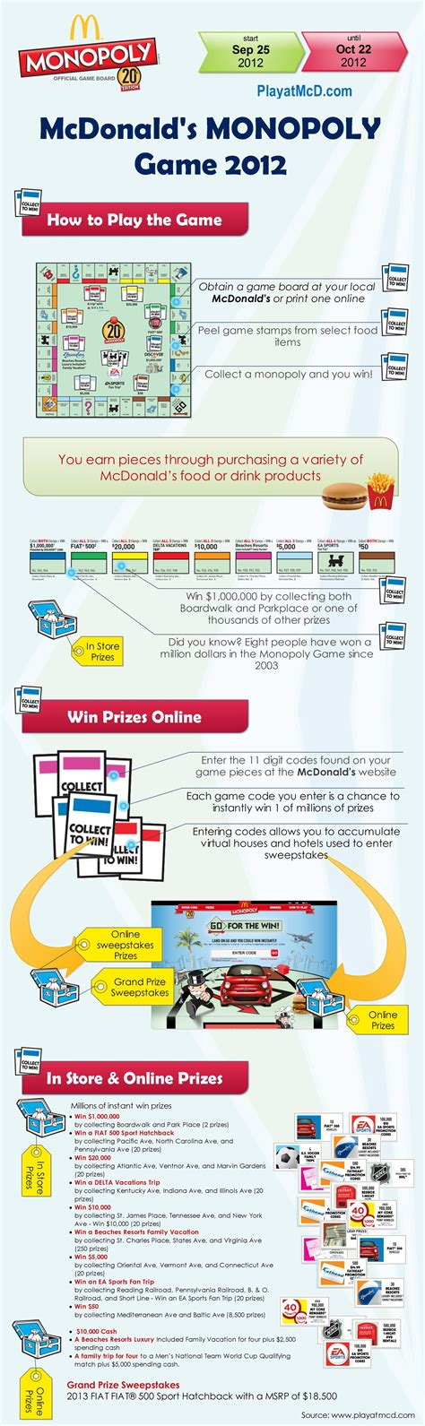 Shaws Monopoly Sweepstakes - mcdonalds monopoly rules 2015