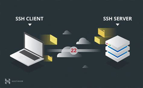 for ssh ssh tutorial for beginners how does ssh work