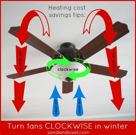 Ceiling Fans Direction For Heating by Ceiling Fan Installations Edison Electric Minneapolis