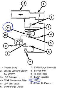 2004 Jeep Liberty Brake System Diagram 2003 Jeep Liberty 3 7l Sport Has Hissing Noise From Rear