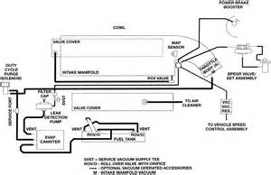 P0455 Chrysler Chrysler Town And Country I Code P0455 Evaporative
