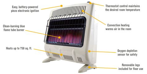 30000 btu gas unit heater mr heater vent free 30 000 btu blue flame natural gas