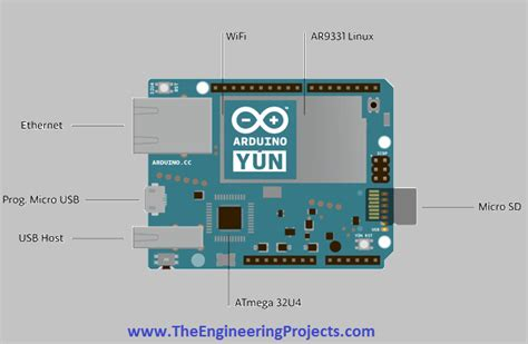 arduino yun tutorial italiano automatically connect with wifi ssid using arduino yun