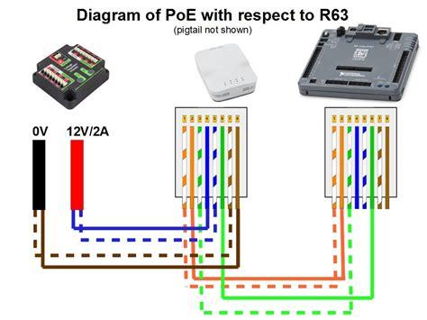 cat5e poe wiring diagram webtor me