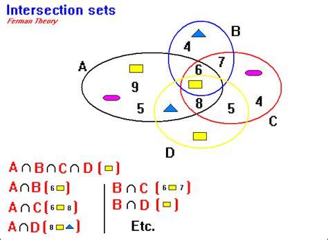 Imagenes Conjuntos Matematicos | imagenes de conjuntos matematicos imagui
