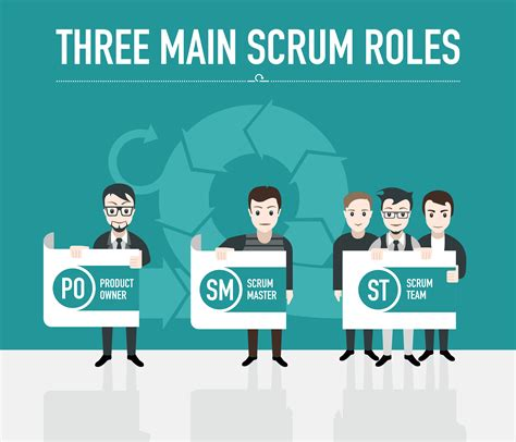 best responsibilities how to choose the best candidates for scrum roles