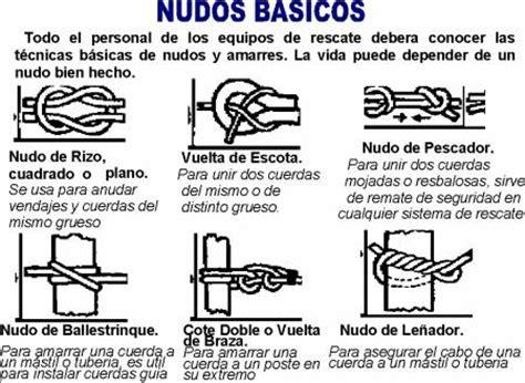nudos marineros basicos uipcdiaco manual brec