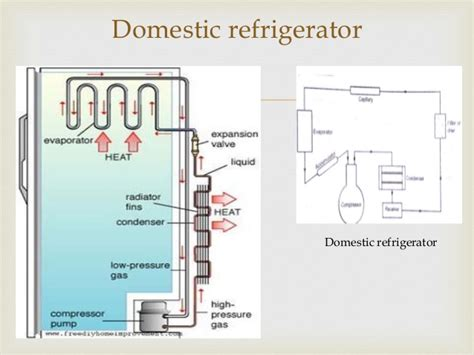 wiring diagram of domestic refrigerator 28 images