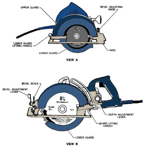 table saw vs circular saw miter saw vs circular saw vs table saw what is the right