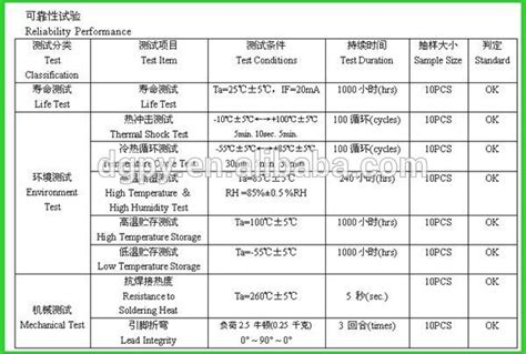 mkm capacitor wiki led diode specs 28 images 3mm infrared emitting diodes circuit and dimension led diode