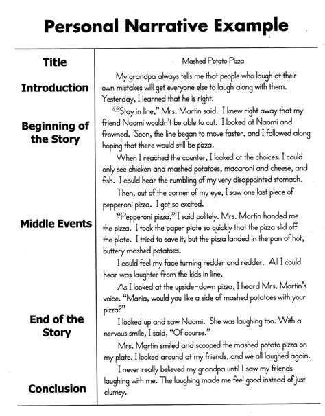 narrative essay form 5 Do you know what are the basic 5 different types of essays the narrative essay reminds of a short fill out the order form at the official website of.