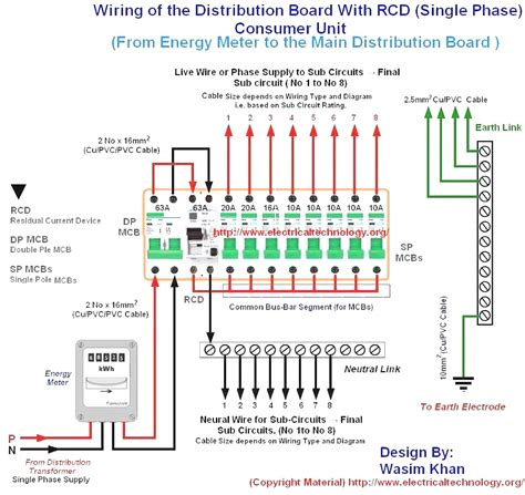 breaker sub panel wiring diagram for bat new wiring