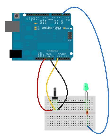dioda led jaki prąd potencjometr starter kit