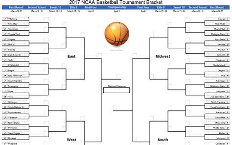 march madness bracket template robin tournament template eliolera