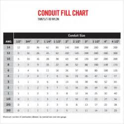nec conduit fill table conduit sizing chart electrical conduit sizes chart