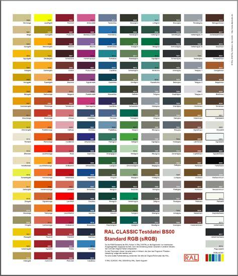tavola colori ral tabella colorazione ral box insonorizzati