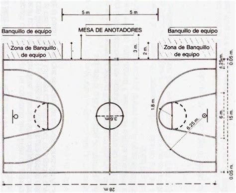 cuanto cuanto mide la cancha de basquetbol cuanto mide la cancha de basquet imagui