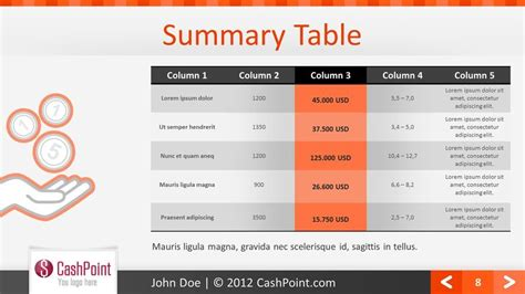 financial reporting powerpoint templates financial report fullhd powerpoint template by c 3po