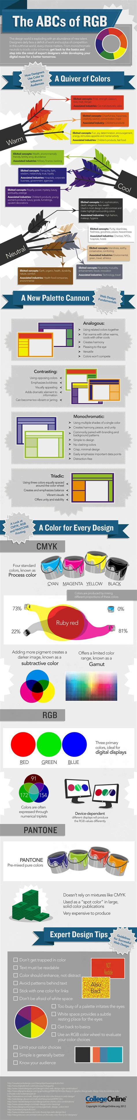 graphics design essentials color theory and the meaning behind color design