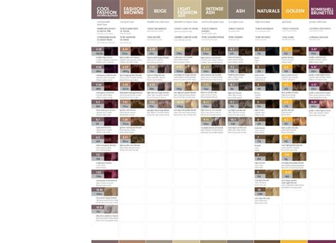 redken shades eq color chart pictures to pin on pinsdaddy redken shades eq color chart pictures to pin on pinsdaddy