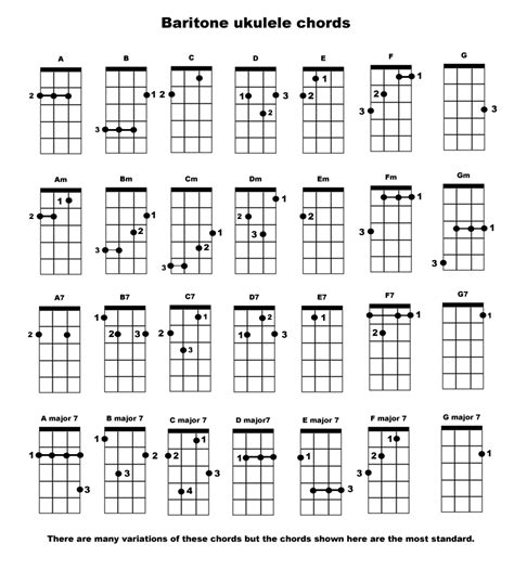 ukulele chords guitar ukulele on ukulele ukulele chords and