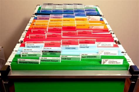 An Extremely Easy To Use Filing System