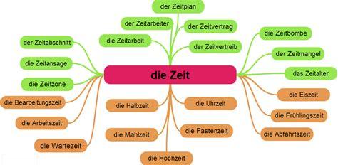 Beschwerdebrief Kindergarten Global Lektion 10 Zusammengesetzte Substantive Zum Wortfeld Quot Zeit Quot