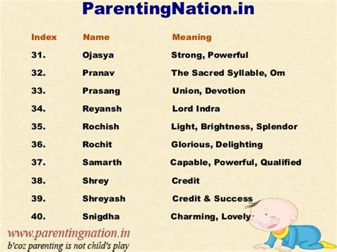 strong names unique baby boy names with meanings