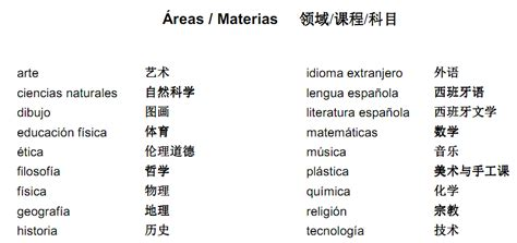 imagenes de palabras en chino palabras en chino y espa 241 ol imagui