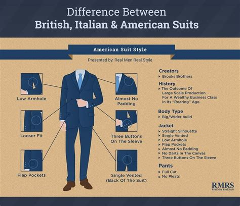 7 Differences Between America And Britain by Difference Between Italian American Suits