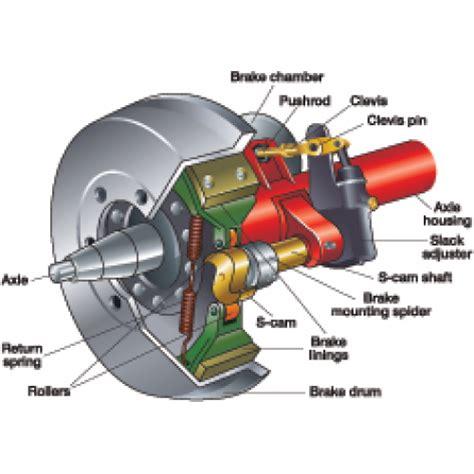 air brake parts diagram international air brake diagram auto engine and parts