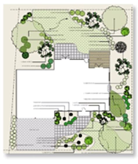garden plan design the garden