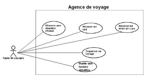 diagramme de cas d utilisation pour une agence de voyage exercice corrig 233 uml agence de voyage computer tutorials