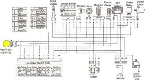 eton thunder 90 axl nxl txl 90 atv lighting wiring