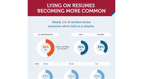 Lying On Resume by Fancy Lying Resume Motif Universal For Resume