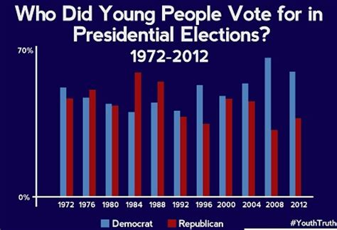 Democratic Blog News: Slicing And Dicing The Topline 2012 ... Exit Polling California