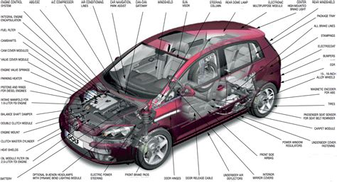 mercedes engine diagrams porsche engine diagram wiring