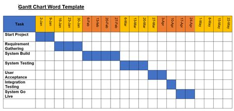 Gantt Chart Template Excel And Word Free Project Management Templates Microsoft Word Gantt Chart Template