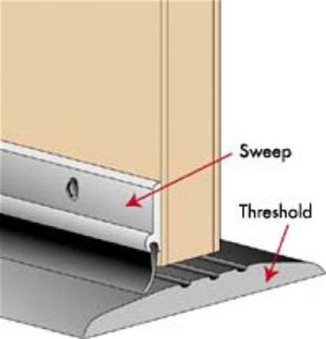 thresholds and weatherstripping alamo building specialties