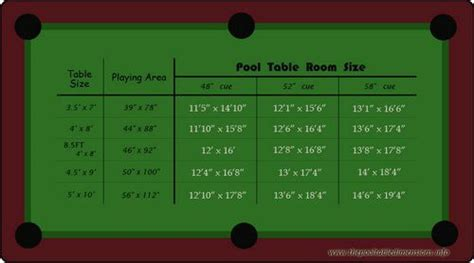 size pool table dimensions 28 best creative pool tables images on pool