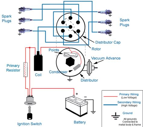 battery ignition system diagram ignition systems a course carparts