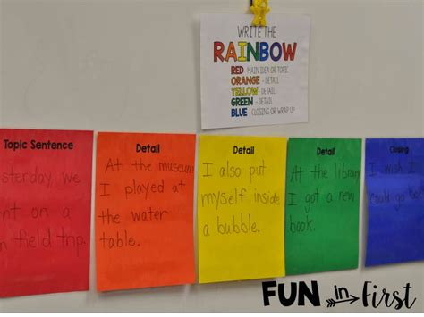 Rainbow Essay In by Write The Rainbow An Organizational Tool For Writing In Grade