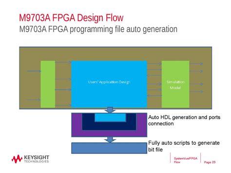design environment fpga using systemvue s open fpga design flow m8190a sig gen