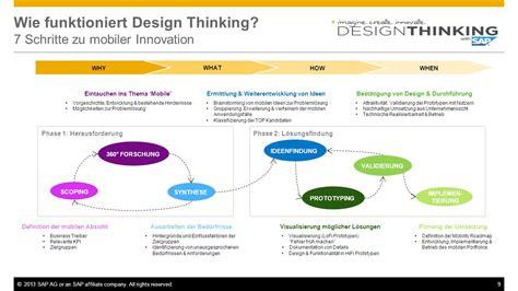 design thinking kpi design thinking f 252 r die entwicklung mobiler apps ppt
