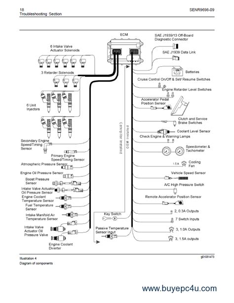 Caterpillar C11/13/15 On-Highway Engine Troubleshooting PDF
