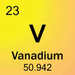 V Periodic Table element 23 vanadium science notes and projects