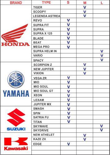 Jok Jaring Sepeda Motor grosir motor jok air cool anti air murah meriah grosir