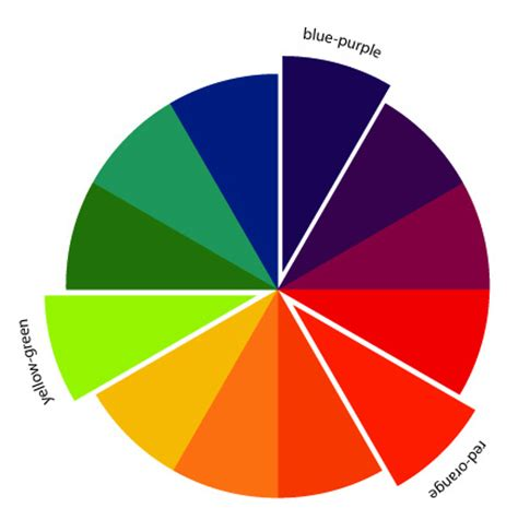 triadic color scheme the art of choosing triadic color schemes a series on